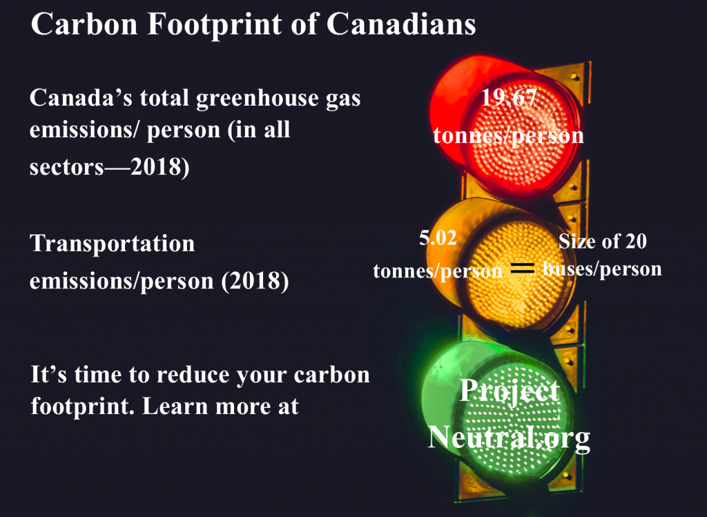 Carbon Footprint of Canadians