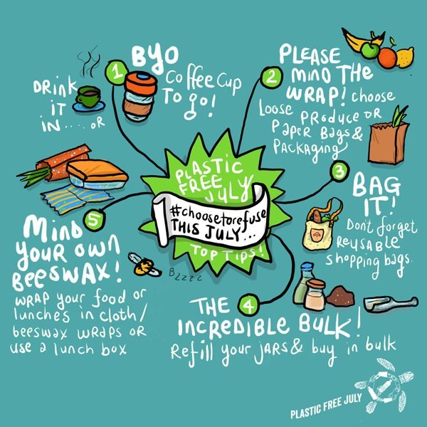 Ideas to make your July plastic-free