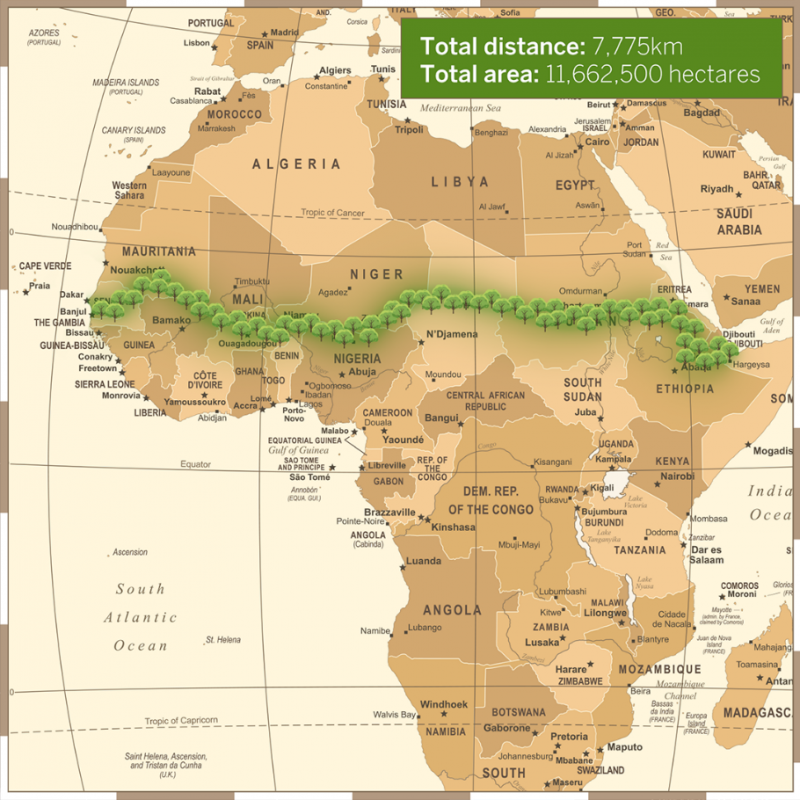Expected Pathway of the Great Green Wall in Africa